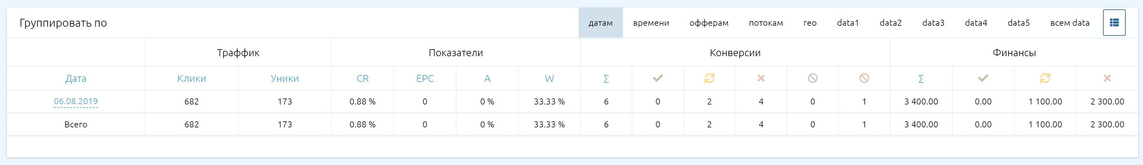 статистика с kma.biz