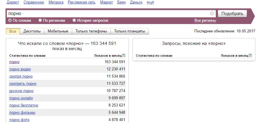 Секс партнерки рунета