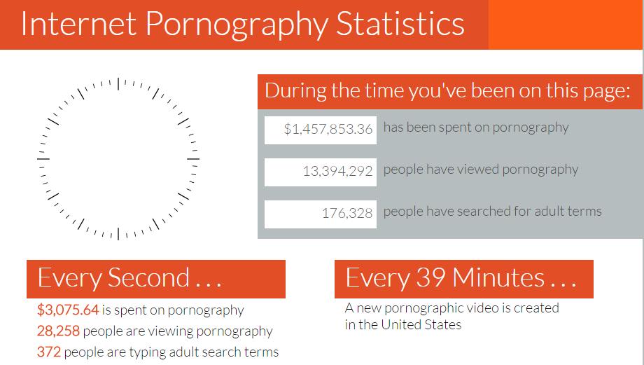 Топ порно партнерок