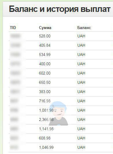 совокупный доход на выдачу кредита в узбекистане