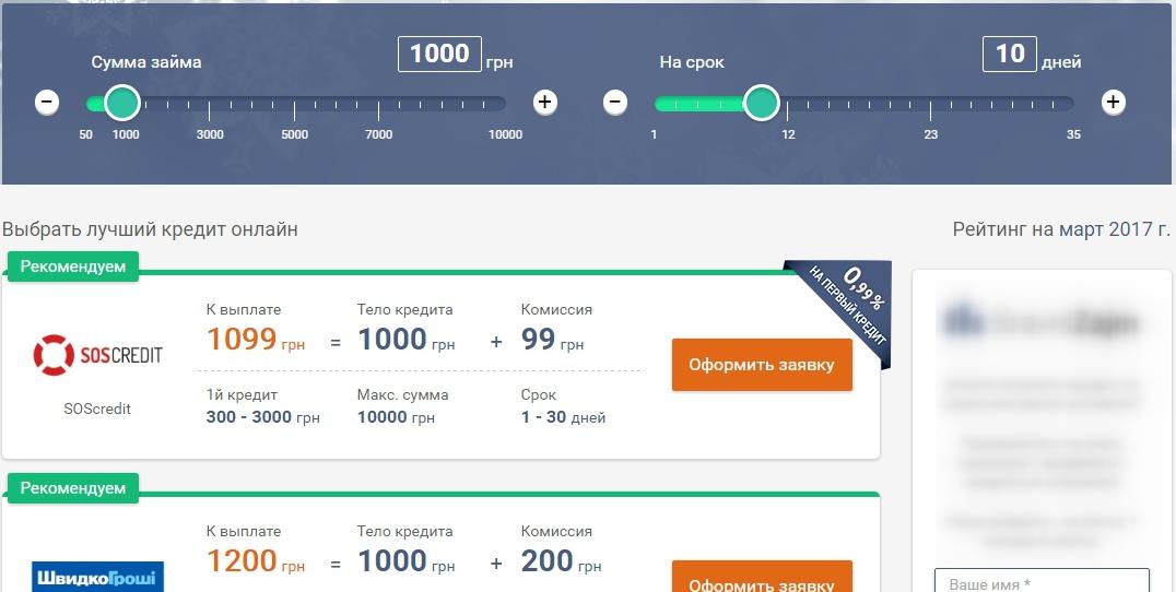 Ипотека калькулятор онлайн рассчитать сбербанк досрочное погашение