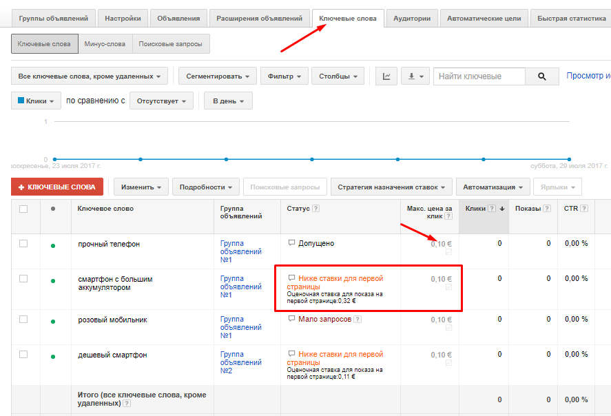 Google adwords оплата за клики реклама от google у себя на сайте