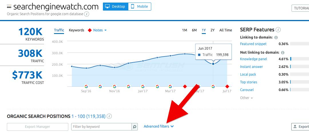 Технология AMP и еще 5 способов выйти на 0-позицию в Google